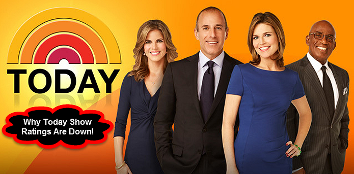 Today Show Ratings Down
