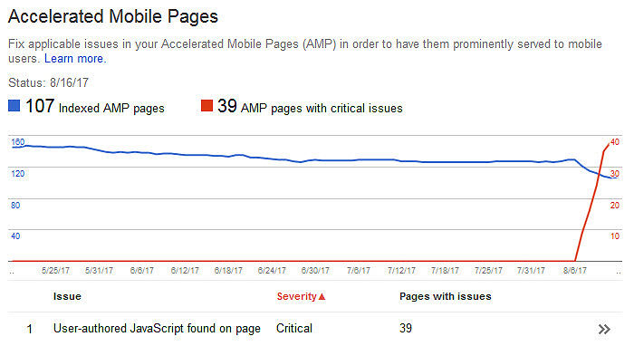 Webmaster Tools AMP Page Errors